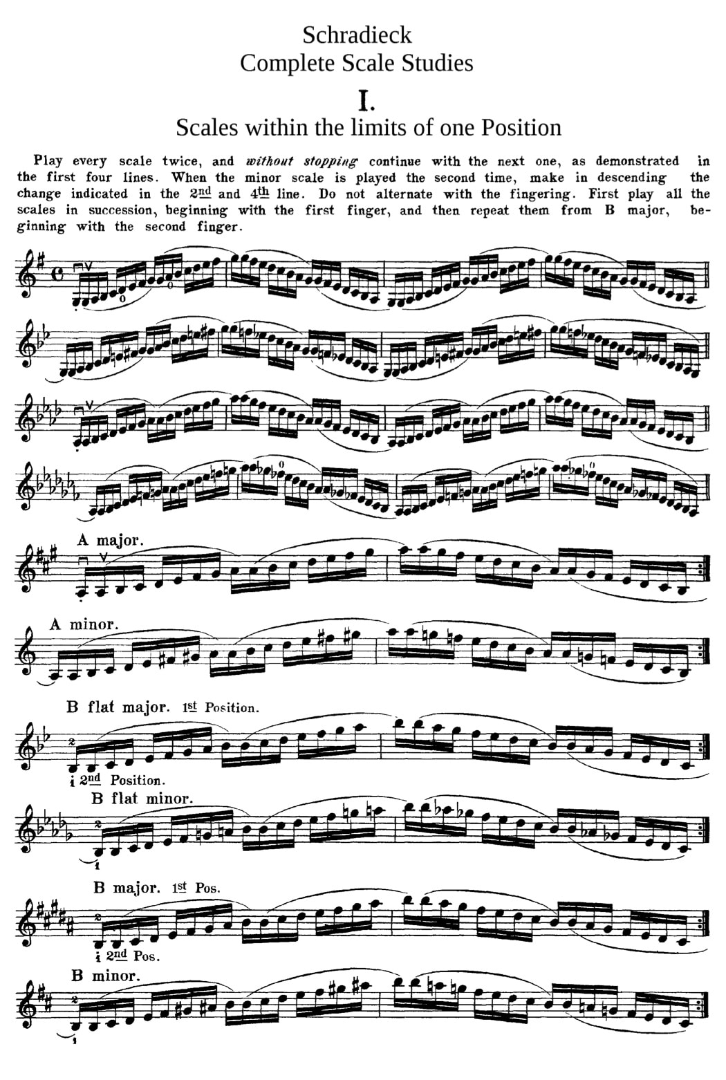 How To Practise Scales Violinschool Com