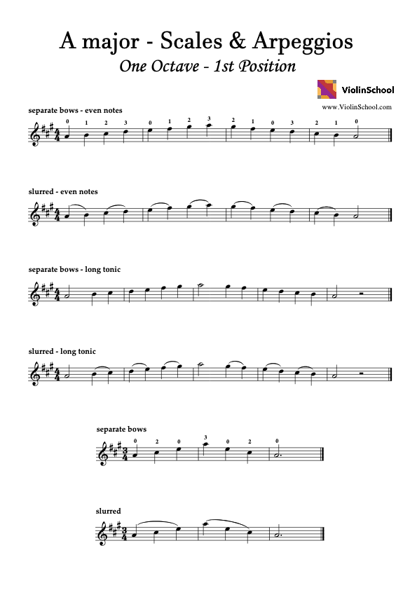 https://www.violinschool.com/wp-content/uploads/2020/01/A-Major-Scales-Arpeggios-1-Octave-1st-Position-Separate-Slurred-Bowings-ViolinSchool-1.0.0.pdf