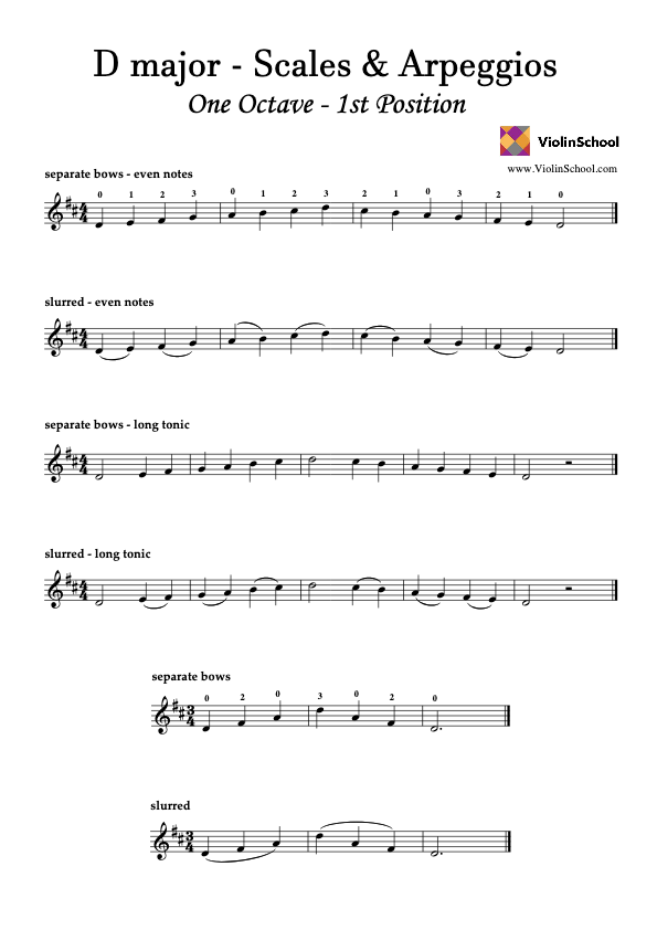 https://www.violinschool.com/wp-content/uploads/2020/01/D-Major-Scales-Arpeggios-1-Octave-1st-Position-Separate-Slurred-Bowings-ViolinSchool-1.0.0.pdf