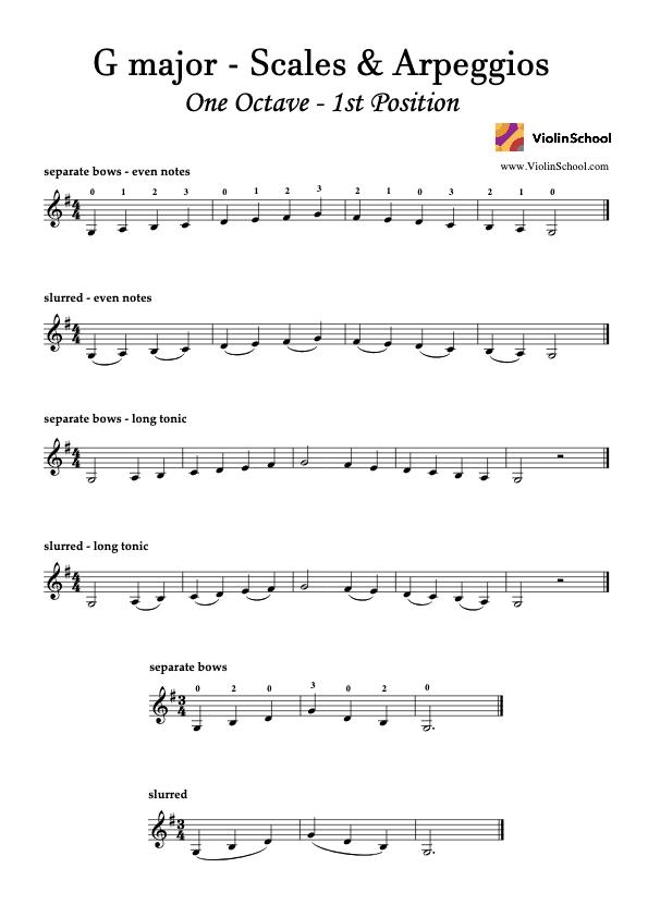 https://www.violinschool.com/wp-content/uploads/2020/01/G-Major-Scales-Arpeggios-1-Octave-1st-Position-Separate-Slurred-Bowings-ViolinSchool-1.0.0.pdf