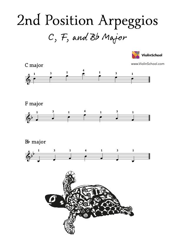 https://www.violinschool.com/wp-content/uploads/2020/10/2nd-Position-Arpeggios-C-F-Bb-major-1.0.0-ViolinSchool.pdf