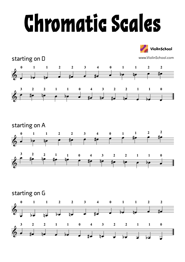 https://www.violinschool.com/wp-content/uploads/2020/10/Chromatic-Scales-D-A-G-ViolinSchool-1.0.0.pdf