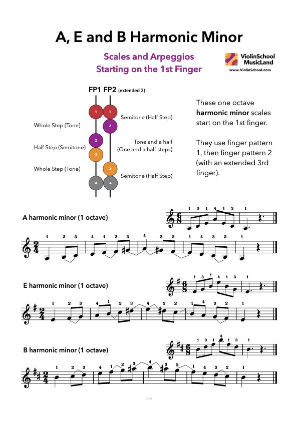 https://www.violinschool.com/wp-content/uploads/2021/02/A-E-and-B-Harmonic-Minor-Course-C-2.5.0-ViolinSchool.pdf