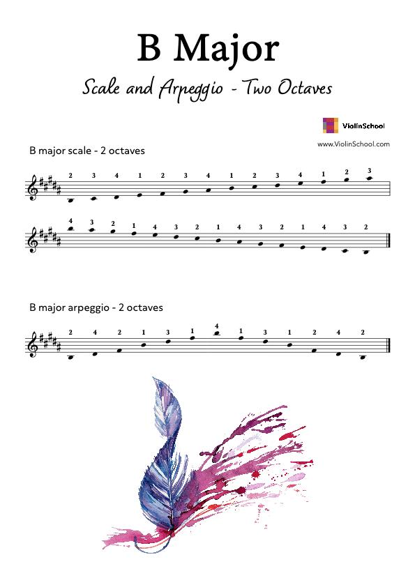 https://www.violinschool.com/wp-content/uploads/2021/02/B-Major-Scale-and-Arpeggio-2-Octaves-1.0.0-ViolinSchool.pdf